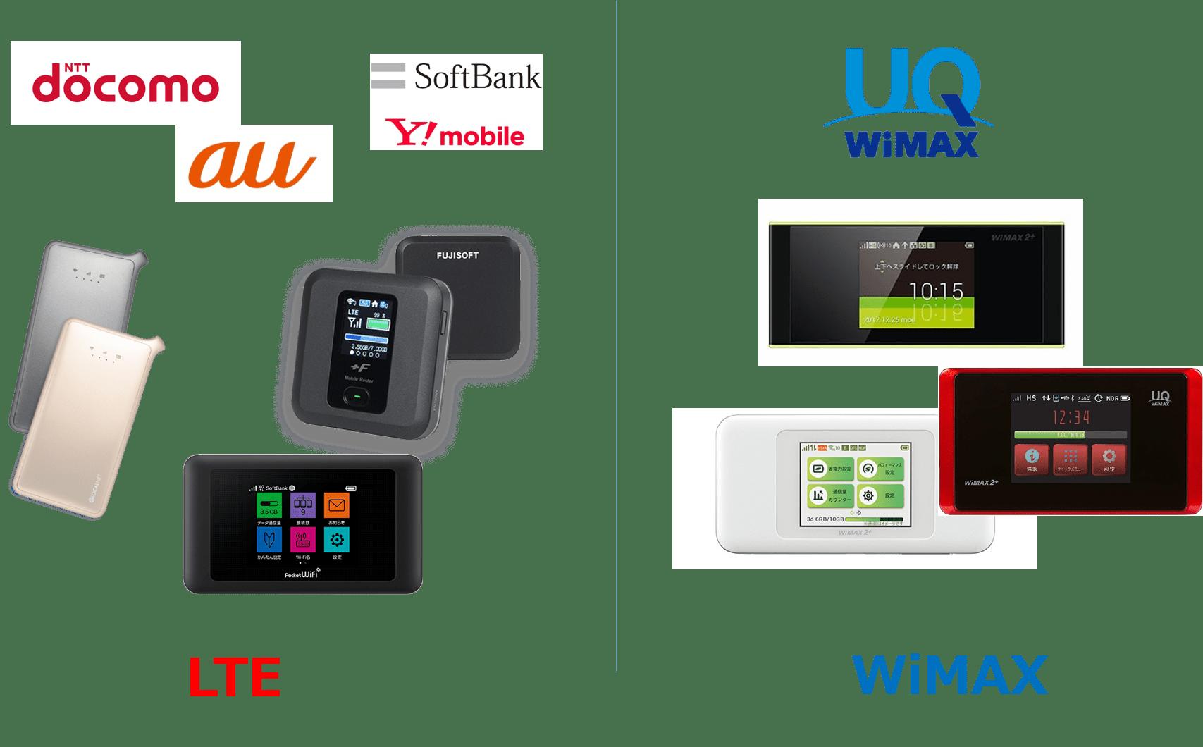 WiMAXは使える機種が限られている